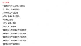 我院入選首批中國重癥醫學試點專科培訓基地