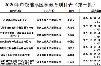 新金沙国际娱城2020年获批徐州市继续医学教育项目
